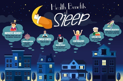 Health Benefits of Sleep Infographic