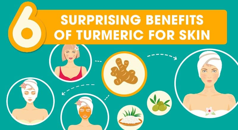 6 Surprising Benefits Of Turmeric For Skin