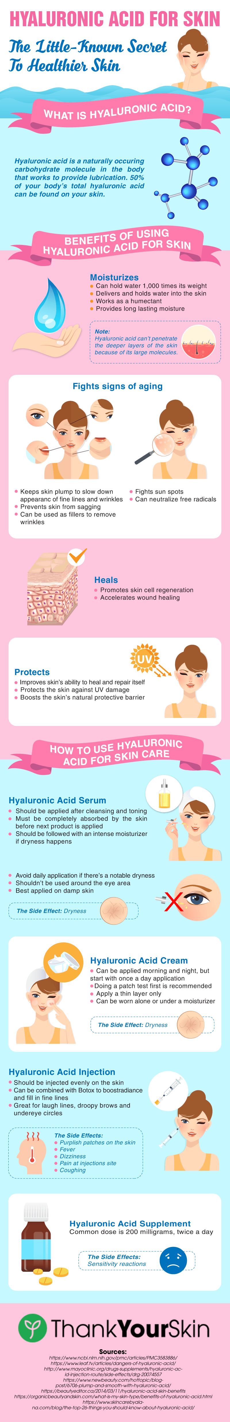 Hyaluronic Acid For Skin: The Little-Known Secret To Healthier Skin