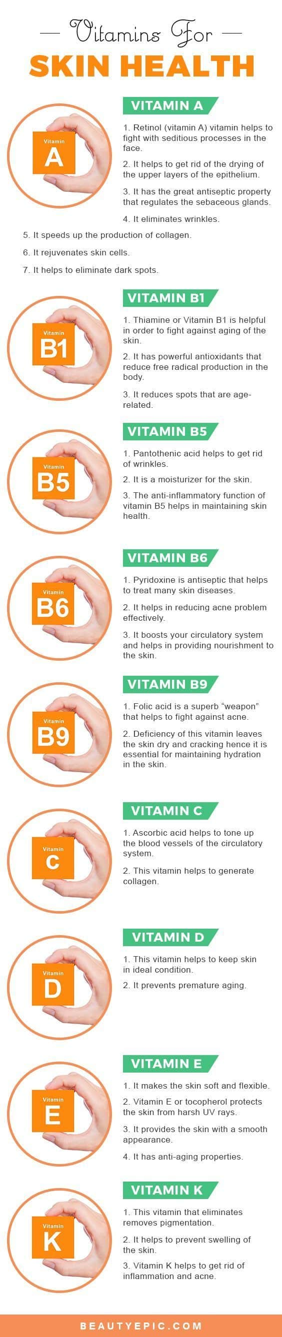 The right vitamins can help you achieve the clearer, smoother and fairer skin you've always wanted. Find out what they are in this list.