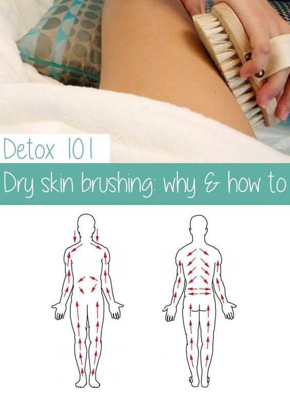 From exfoliation to improving your body's circulation, dry brushing offers benefits you'll find hard to resist. See more reasons why you should start dry brushing now.