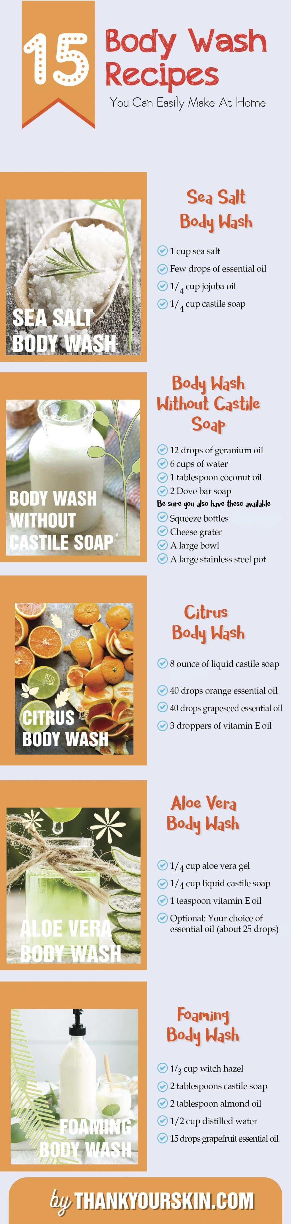 DIY body wash recipe